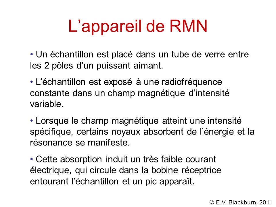© E.V. Blackburn, 2011 Lappareil de RMN Léchantillon est exposé à une radiofréquence constante dans un champ magnétique dintensité variable. Lorsque l