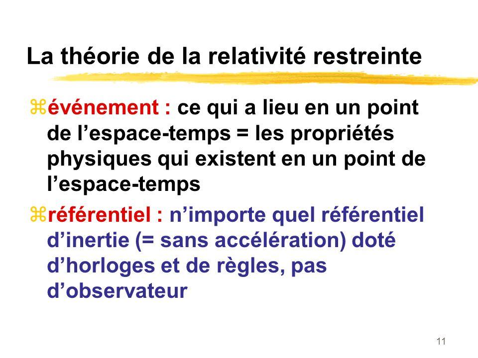 11 La théorie de la relativité restreinte événement : ce qui a lieu en un point de lespace-temps = les propriétés physiques qui existent en un point d