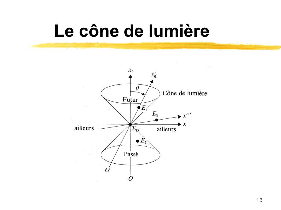 13 Le cône de lumière