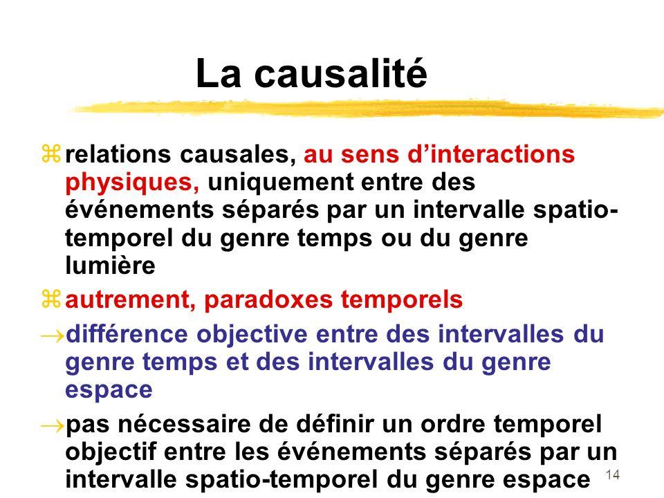 14 La causalité relations causales, au sens dinteractions physiques, uniquement entre des événements séparés par un intervalle spatio- temporel du gen