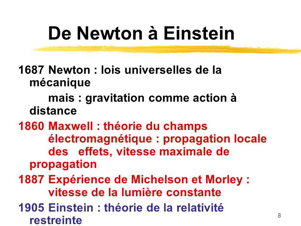 8 De Newton à Einstein 1687Newton : lois universelles de la mécanique mais : gravitation comme action à distance 1860Maxwell : théorie du champs élect