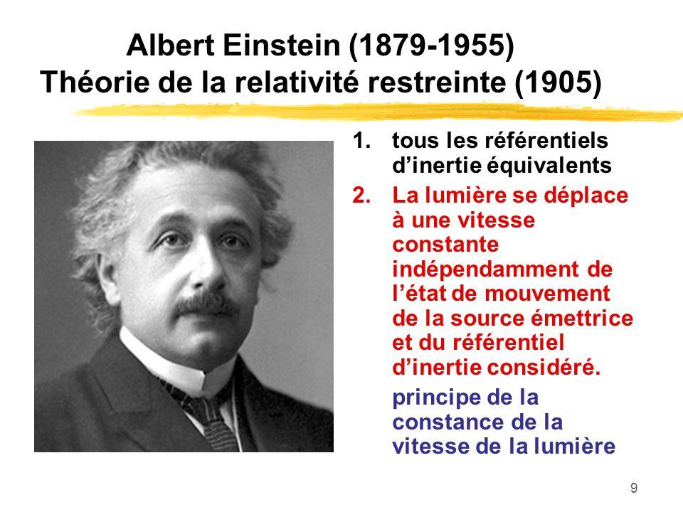 9 Albert Einstein (1879-1955) Théorie de la relativité restreinte (1905) 1.tous les référentiels dinertie équivalents 2.La lumière se déplace à une vi