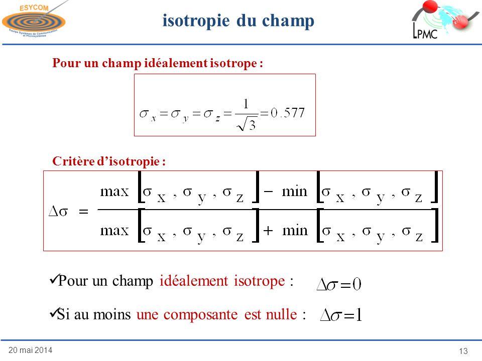 20 mai 2014 13 isotropie du champ Pour un champ idéalement isotrope : Si au moins une composante est nulle : Critère disotropie :