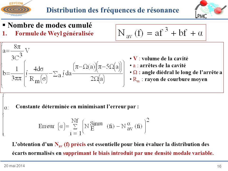 20 mai 2014 16 Distribution des fréquences de résonance Nombre de modes cumulé 1. Formule de Weyl généralisée V : volume de la cavité a : arrêtes de l