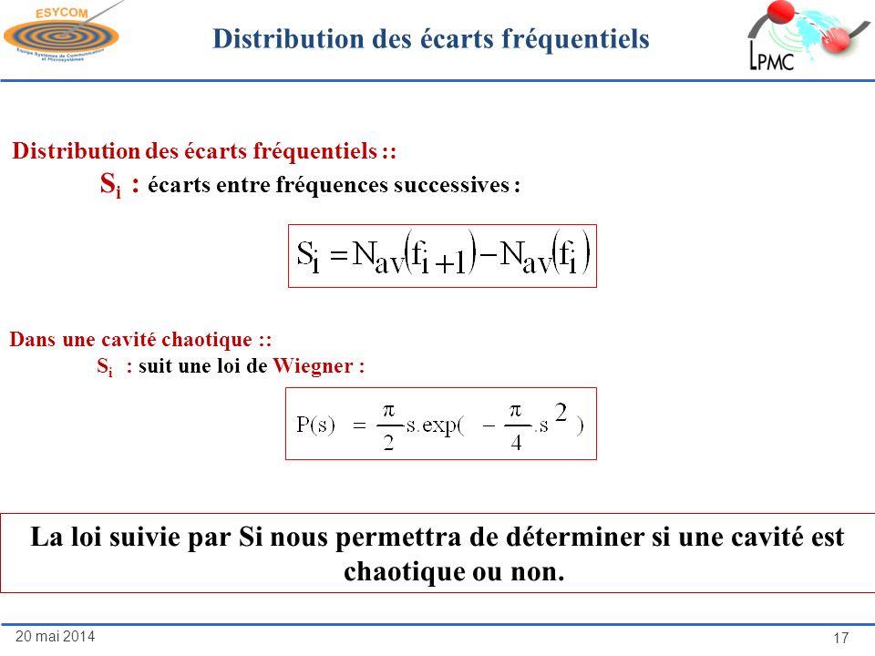 20 mai 2014 17 Distribution des écarts fréquentiels Distribution des écarts fréquentiels :: S i : écarts entre fréquences successives : Dans une cavit