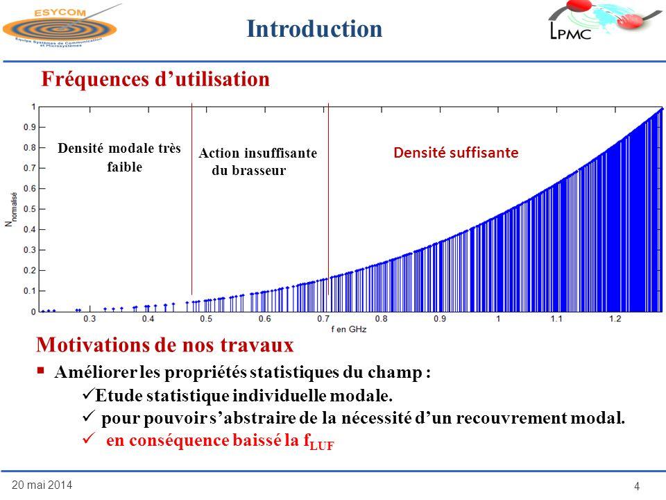 20 mai 2014 4 Introduction Motivations de nos travaux Améliorer les propriétés statistiques du champ : Etude statistique individuelle modale. pour pou
