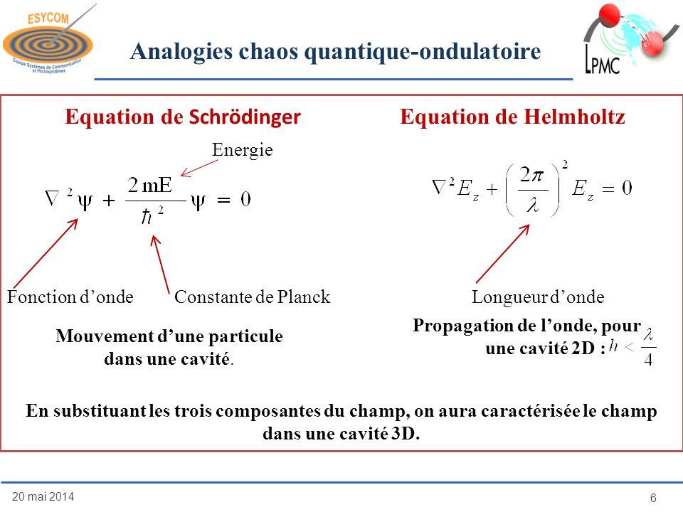 20 mai 2014 6 Equation de Schrödinger Equation de Helmholtz Energie Fonction donde Constante de Planck Longueur donde En substituant les trois composa