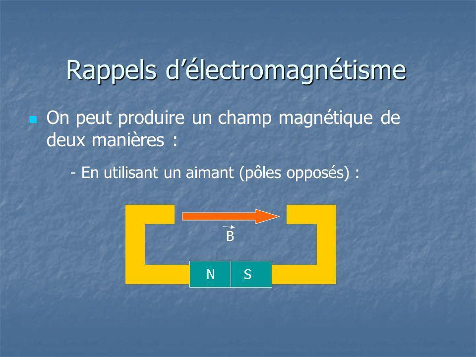 Rappels délectromagnétisme On peut produire un champ magnétique de deux manières : - En utilisant un aimant (pôles opposés) : NS B