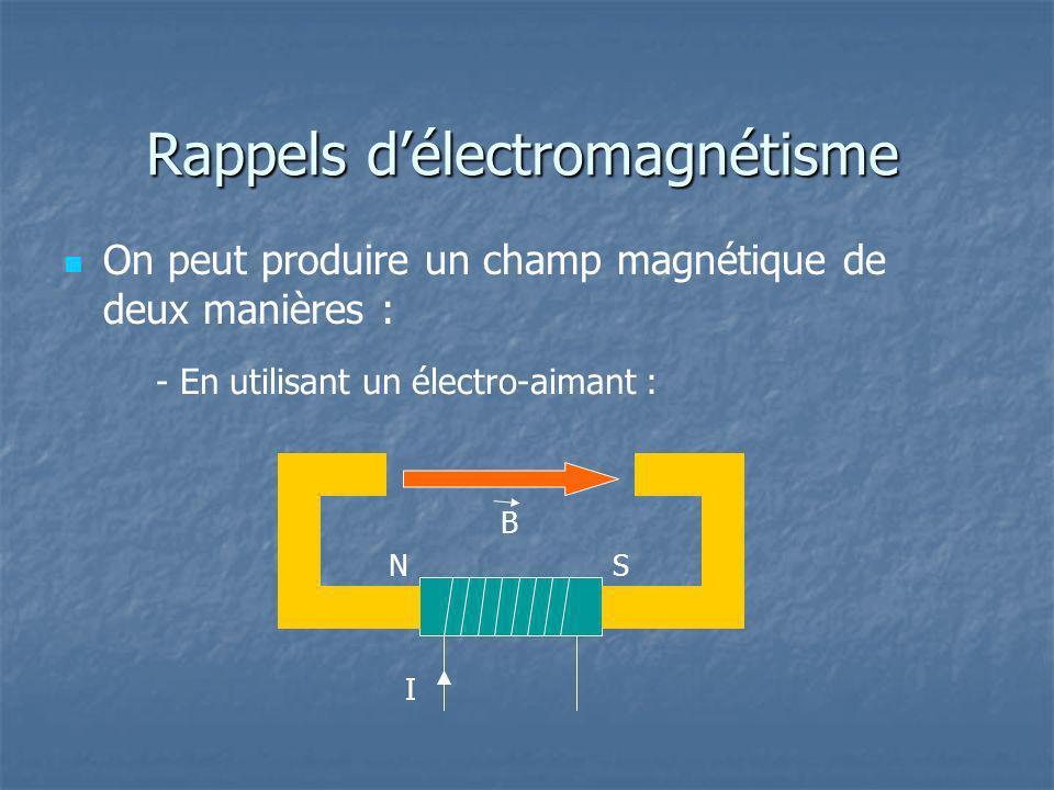Rappels délectromagnétisme On peut produire un champ magnétique de deux manières : - En utilisant un électro-aimant : NS B I