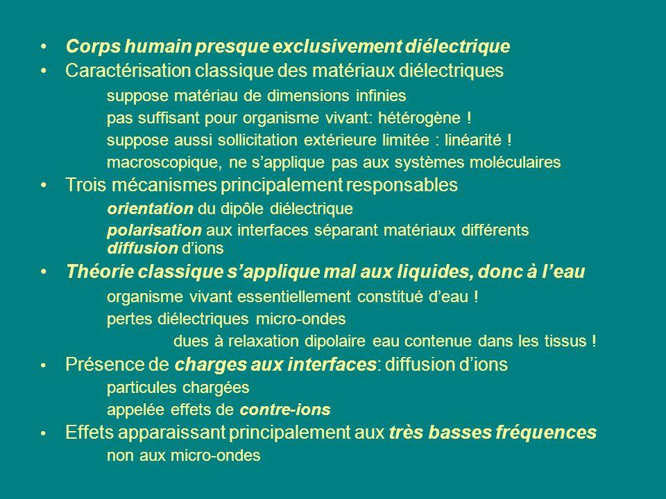 Corps humain presque exclusivement diélectrique Caractérisation classique des matériaux diélectriques suppose matériau de dimensions infinies pas suff