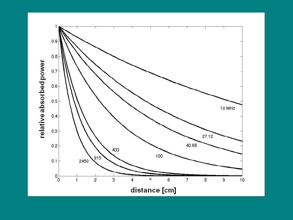 3.1.1 Dosimétrie, TAS (SAR) Dosimétrie quantifie interactions champs / tissus et effets Exposition micro-onde : densité de puissance onde incidente Règle : mesurer celle-ci en watts par mètres carré (W/m 2 ) Mesurée aussi en unités dérivées (confusion !) : milliwatt par centimètre carré (mW/cm 2 ) microwatt par cm carré ou millimètre carré ( W/cm 2 ou W/mm 2 ) Évaluation basée sur habitude de ne sintéresser quaux phénomènes déchauffement : effets thermiques Effets autres.
