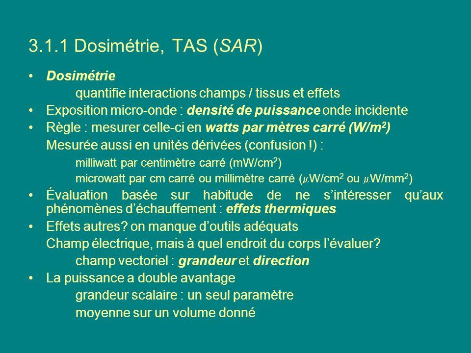 3.1.1 Dosimétrie, TAS (SAR) Dosimétrie quantifie interactions champs / tissus et effets Exposition micro-onde : densité de puissance onde incidente Rè