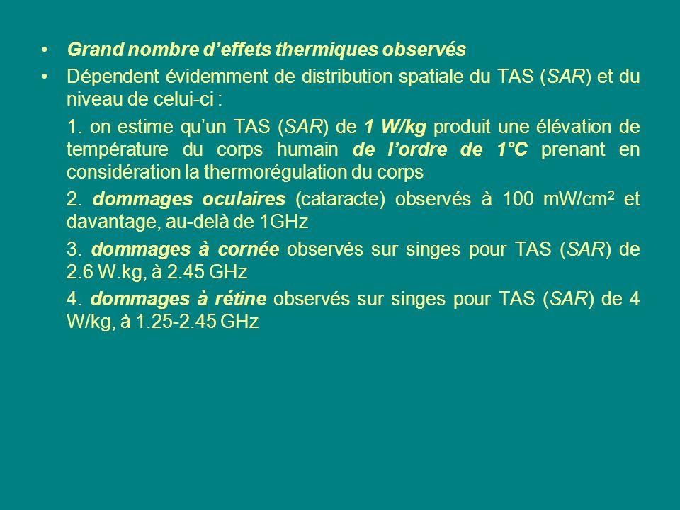 Grand nombre deffets thermiques observés Dépendent évidemment de distribution spatiale du TAS (SAR) et du niveau de celui-ci : 1. on estime quun TAS (