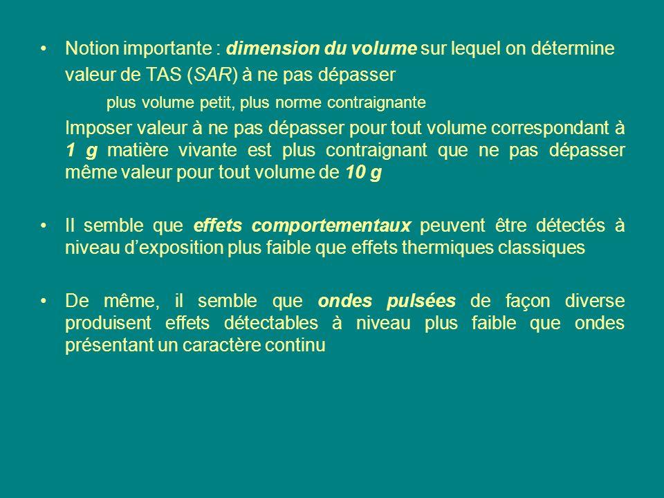 Notion importante : dimension du volume sur lequel on détermine valeur de TAS (SAR) à ne pas dépasser plus volume petit, plus norme contraignante Impo