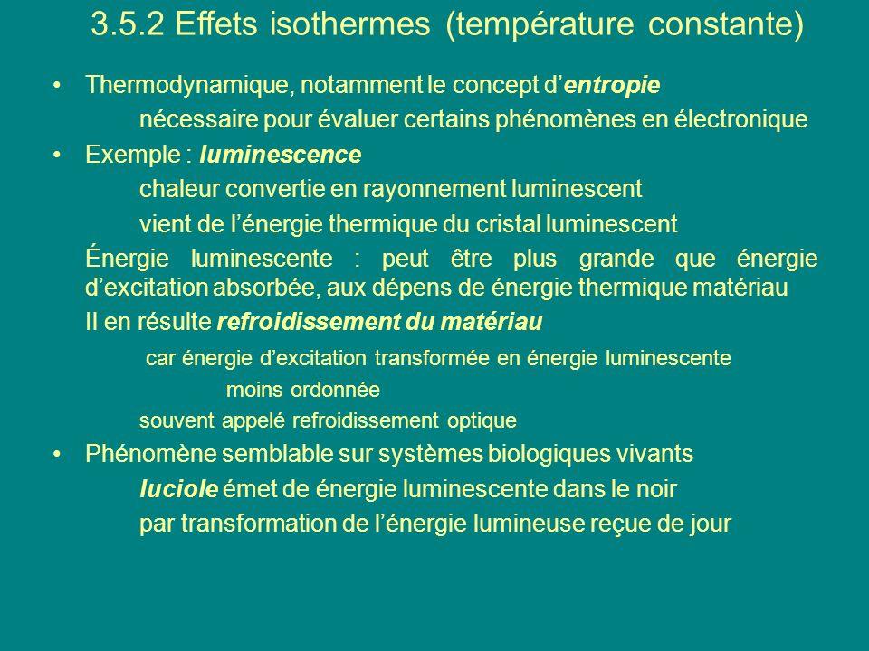 Thermodynamique, notamment le concept dentropie nécessaire pour évaluer certains phénomènes en électronique Exemple : luminescence chaleur convertie e