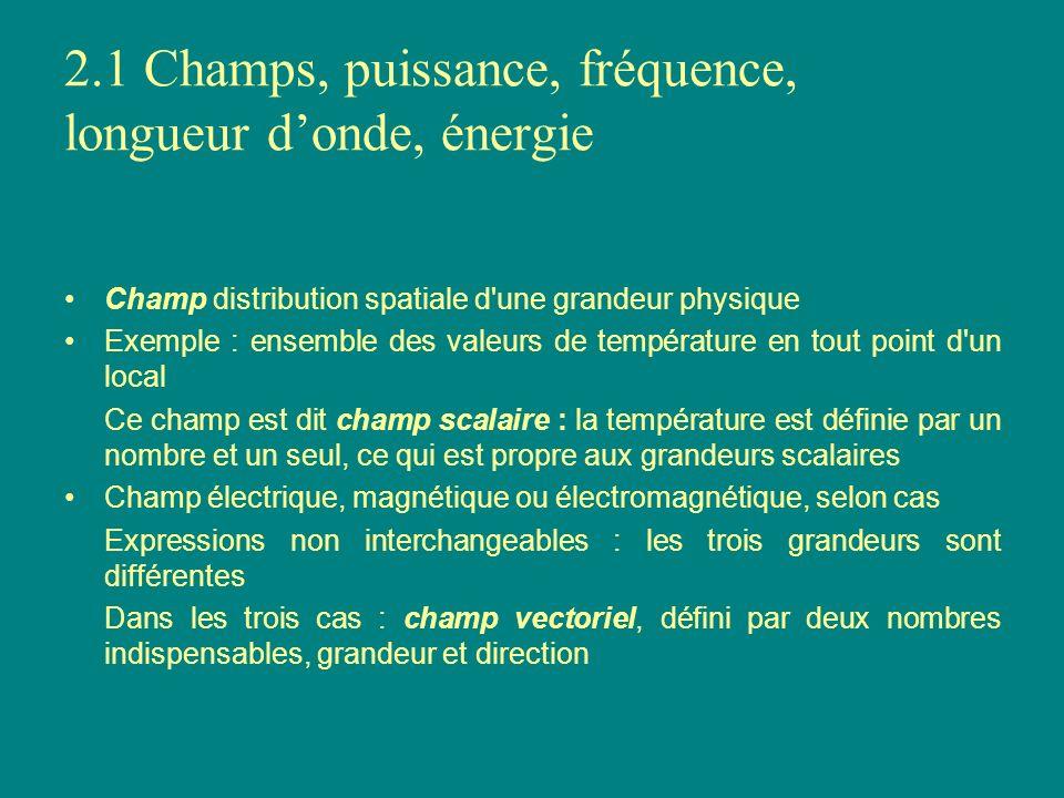 2.1 Champs, puissance, fréquence, longueur donde, énergie Champ distribution spatiale d'une grandeur physique Exemple : ensemble des valeurs de tempér