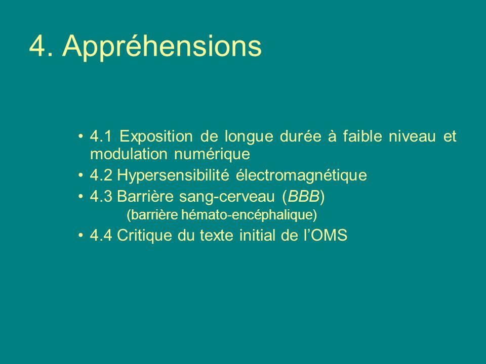 4. Appréhensions 4.1 Exposition de longue durée à faible niveau et modulation numérique 4.2 Hypersensibilité électromagnétique 4.3 Barrière sang-cerve