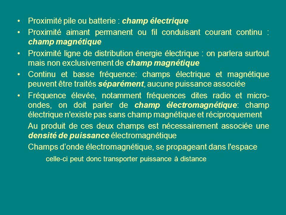 Proximité pile ou batterie : champ électrique Proximité aimant permanent ou fil conduisant courant continu : champ magnétique Proximité ligne de distr