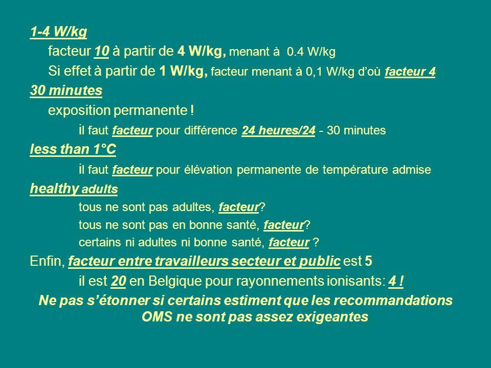1-4 W/kg facteur 10 à partir de 4 W/kg, menant à 0.4 W/kg Si effet à partir de 1 W/kg, facteur menant à 0,1 W/kg doù facteur 4 30 minutes exposition p
