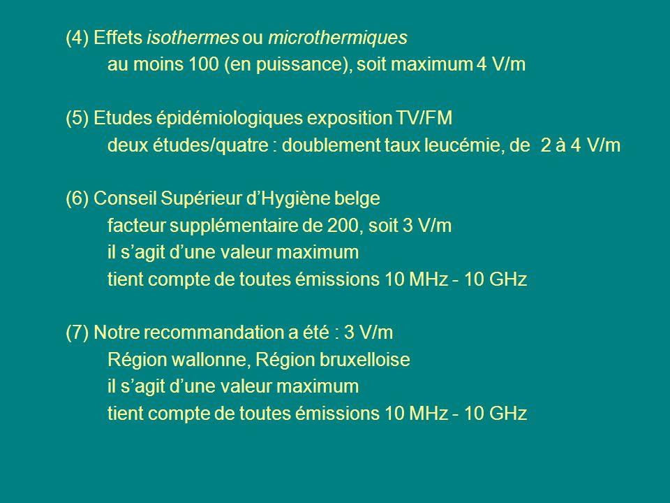 (8) Février 2003, Ville de Paris : de 1 à 2 V/m il sagit dune valeur moyenne par jour ne porte que sur GSM (accord entre Ville et opérateurs) (9) Juin 2000, Ville de Salzbourg : 0.6 V/m il sagit dune valeur moyenne par an ne porte que sur GSM Rapport entre valeurs extrêmes de champ électrique 41.2/0.6 =68.67 Rapport entre valeurs extrêmes de puissance (41.2/0.6) 2 =4720