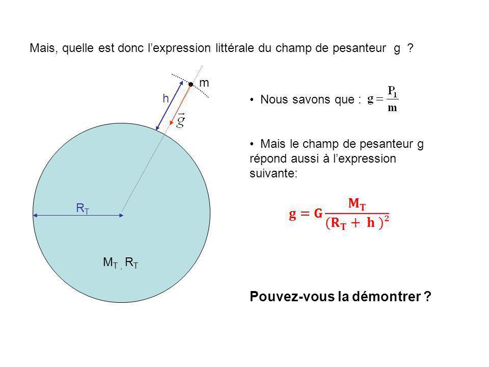 Mais, quelle est donc lexpression littérale du champ de pesanteur g .