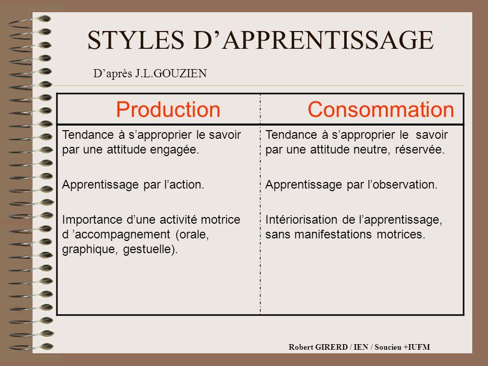 STYLES DAPPRENTISSAGE Production Consommation Tendance à sapproprier le savoir par une attitude engagée.