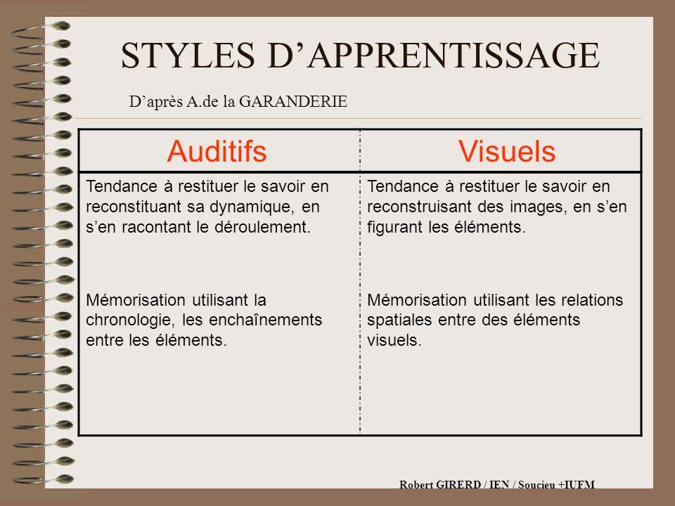 STYLES DAPPRENTISSAGE Auditifs Visuels Tendance à restituer le savoir en reconstituant sa dynamique, en sen racontant le déroulement.