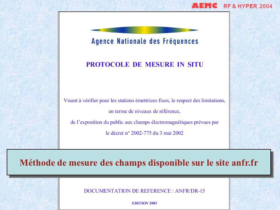 AEMC RF & HYPER 2004 Méthode de mesure des champs disponible sur site ANFR.fr Méthode de mesure des champs disponible sur le site anfr.fr