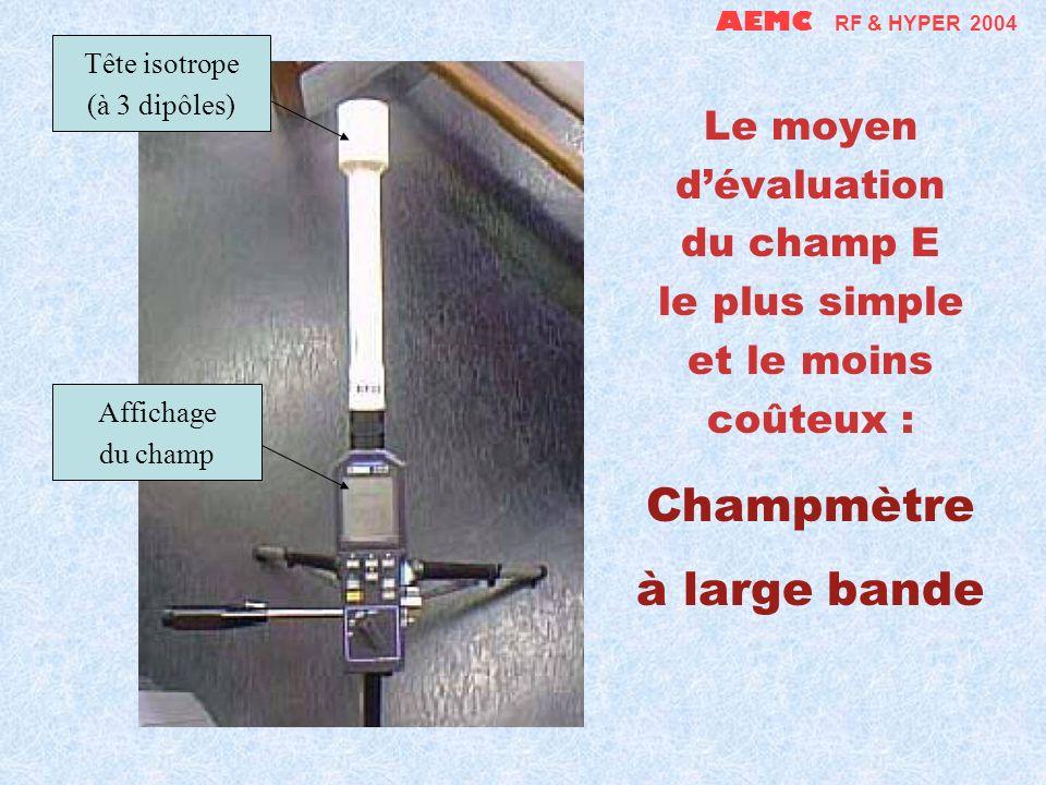 Le moyen dévaluation du champ E le plus simple et le moins coûteux : Champmètre à large bande AEMC RF & HYPER 2004 Affichage du champ Tête isotrope (à