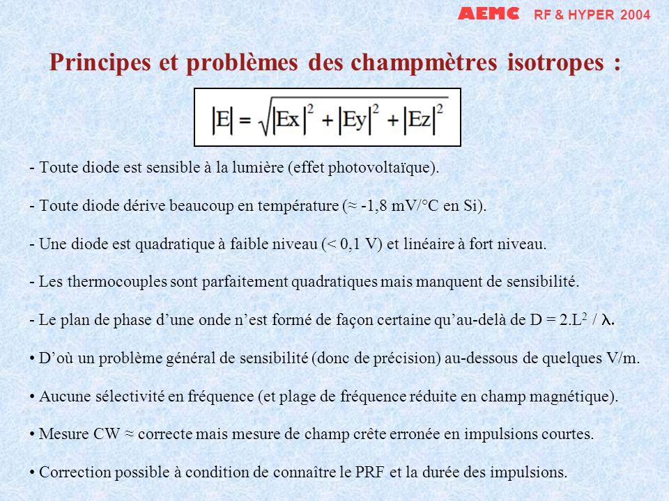 Principes et problèmes des champmètres isotropes : - Toute diode est sensible à la lumière (effet photovoltaïque). - Toute diode dérive beaucoup en te