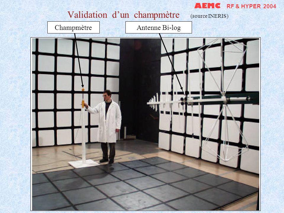 Validation dun champmètre (source INERIS) ChampmètreAntenne Bi-log