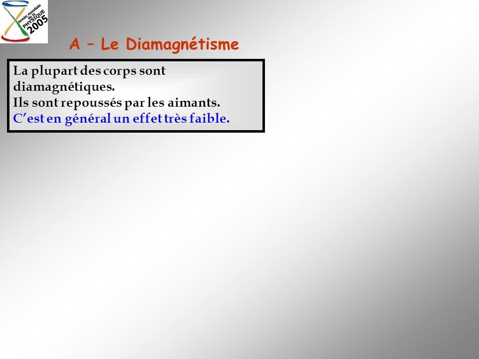 A – Le Diamagnétisme La plupart des corps sont diamagnétiques. Ils sont repoussés par les aimants. Cest en général un effet très faible.