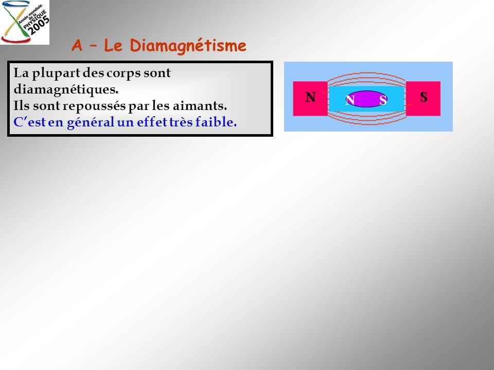 A – Le Diamagnétisme La plupart des corps sont diamagnétiques. Ils sont repoussés par les aimants. Cest en général un effet très faible. N S