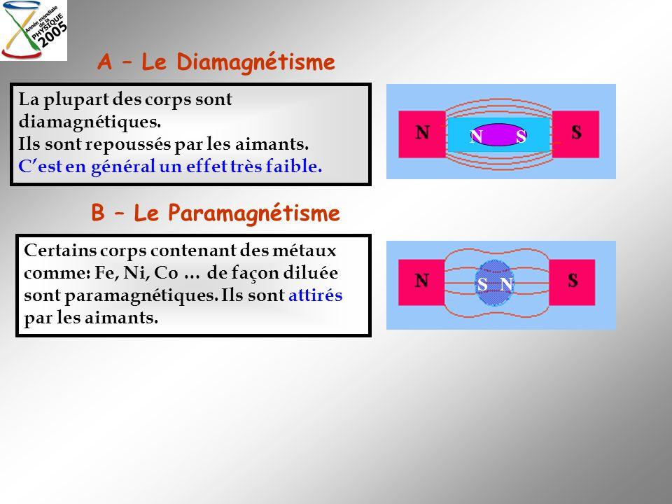 A – Le Diamagnétisme La plupart des corps sont diamagnétiques. Ils sont repoussés par les aimants. Cest en général un effet très faible. B – Le Parama