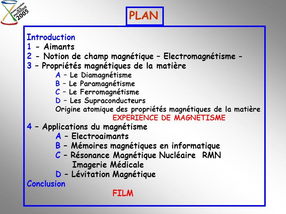 PLAN Introduction 1 - Aimants 2 - Notion de champ magnétique – Electromagnétisme - 3 – Propriétés magnétiques de la matière A – Le Diamagnétisme B – L