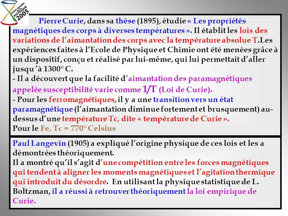 Pierre Curie, dans sa thèse (1895), étudie « Les propriétés magnétiques des corps à diverses températures ». Il établit les lois des variations de lai