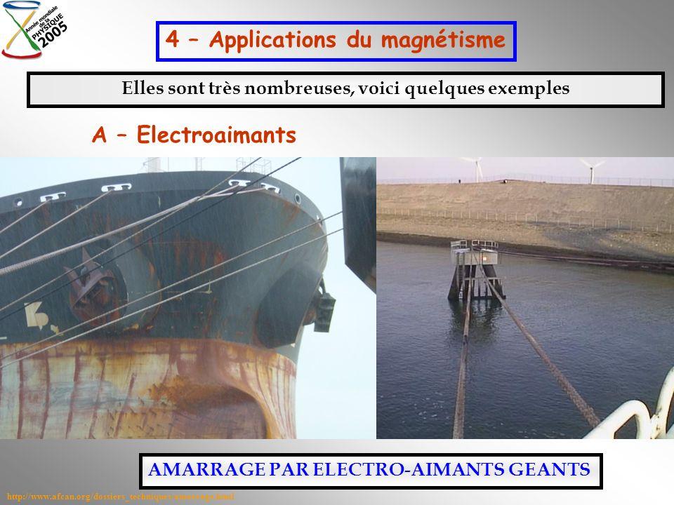 4 – Applications du magnétisme Elles sont très nombreuses, voici quelques exemples A – Electroaimants http://www.afcan.org/dossiers_techniques/amarrag