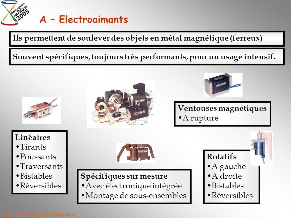Ils permettent de soulever des objets en métal magnétique (ferreux) A – Electroaimants http://www.kuhnke.fr/pages/kuhnke4.htm Souvent spécifiques, tou