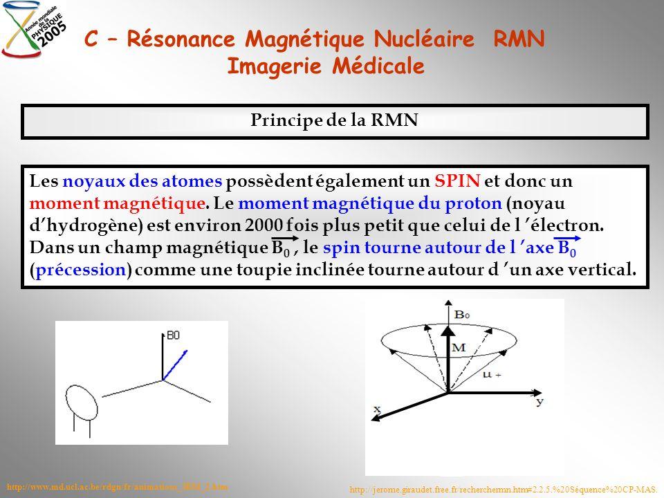 C – Résonance Magnétique Nucléaire RMN Imagerie Médicale Principe de la RMN Les noyaux des atomes possèdent également un SPIN et donc un moment magnét