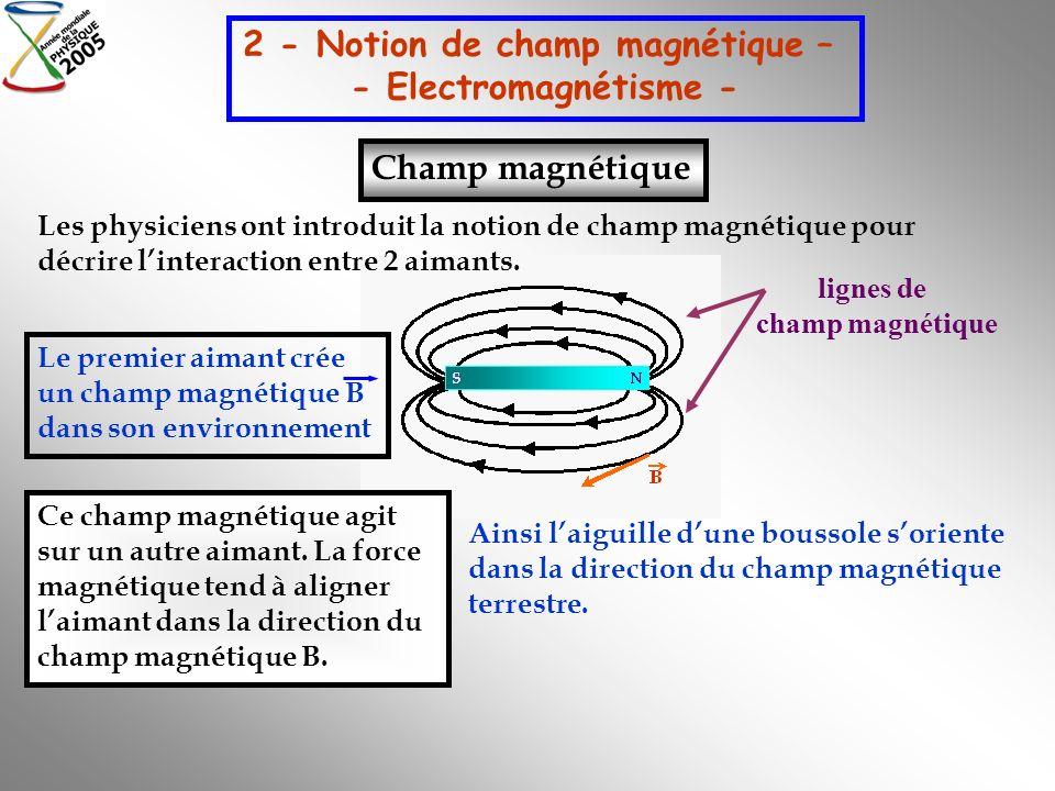 2 - Notion de champ magnétique – - Electromagnétisme - lignes de champ magnétique Ainsi laiguille dune boussole soriente dans la direction du champ ma