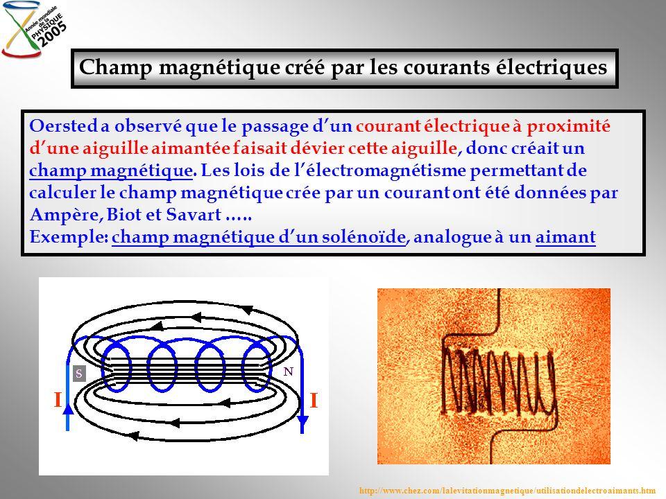 Champ magnétique créé par les courants électriques Oersted a observé que le passage dun courant électrique à proximité dune aiguille aimantée faisait