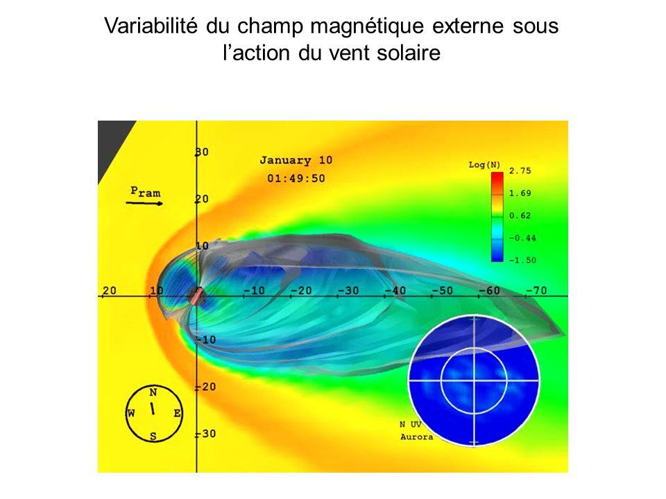 Variabilité du champ magnétique externe sous laction du vent solaire