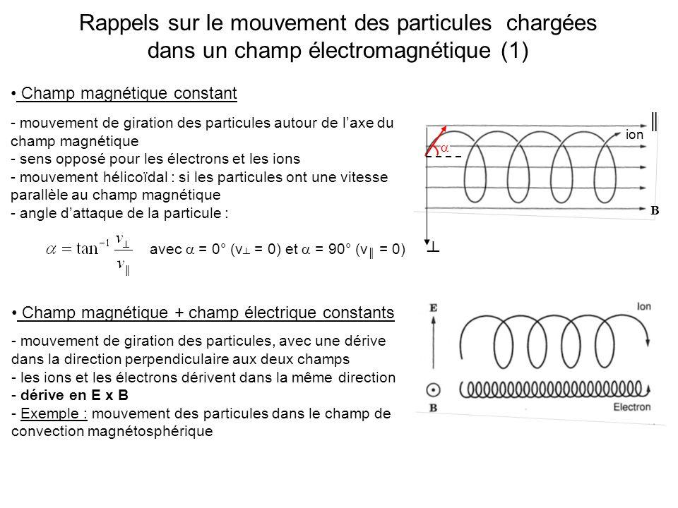 Rappels sur le mouvement des particules chargées dans un champ électromagnétique (1) Champ magnétique constant - mouvement de giration des particules autour de laxe du champ magnétique - sens opposé pour les électrons et les ions - mouvement hélicoïdal : si les particules ont une vitesse parallèle au champ magnétique - angle dattaque de la particule : avec = 0° (v = 0) et = 90° (v = 0) Champ magnétique + champ électrique constants - mouvement de giration des particules, avec une dérive dans la direction perpendiculaire aux deux champs - les ions et les électrons dérivent dans la même direction - dérive en E x B - Exemple : mouvement des particules dans le champ de convection magnétosphérique ion B