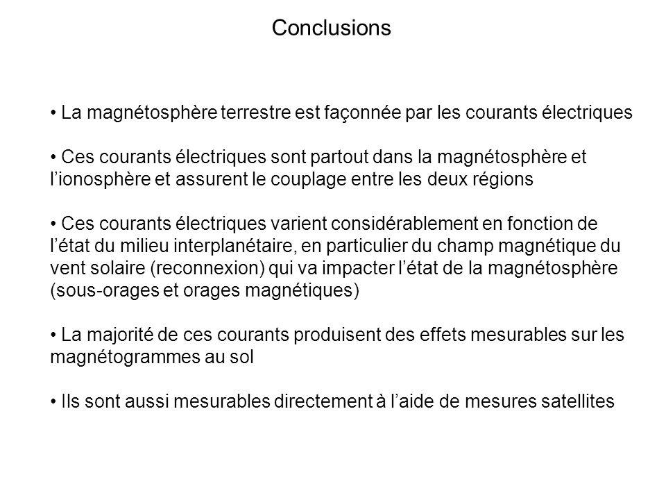 Conclusions La magnétosphère terrestre est façonnée par les courants électriques Ces courants électriques sont partout dans la magnétosphère et lionosphère et assurent le couplage entre les deux régions Ces courants électriques varient considérablement en fonction de létat du milieu interplanétaire, en particulier du champ magnétique du vent solaire (reconnexion) qui va impacter létat de la magnétosphère (sous-orages et orages magnétiques) La majorité de ces courants produisent des effets mesurables sur les magnétogrammes au sol Ils sont aussi mesurables directement à laide de mesures satellites