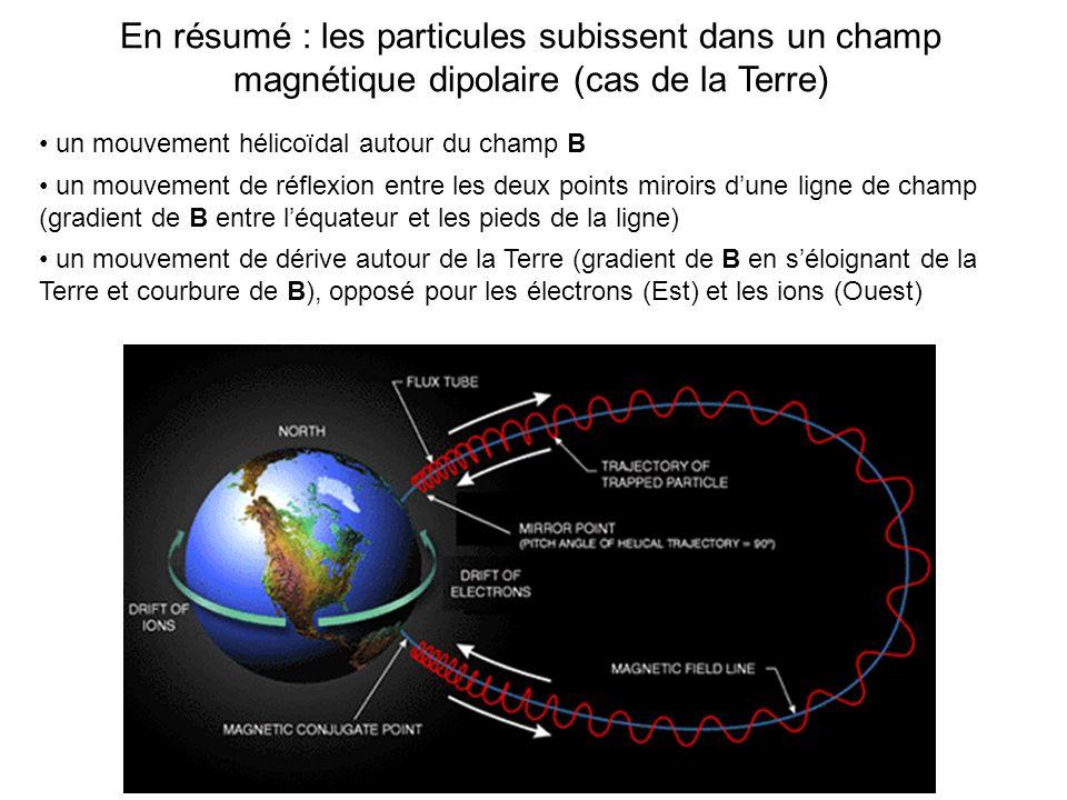 un mouvement hélicoïdal autour du champ B un mouvement de réflexion entre les deux points miroirs dune ligne de champ (gradient de B entre léquateur e
