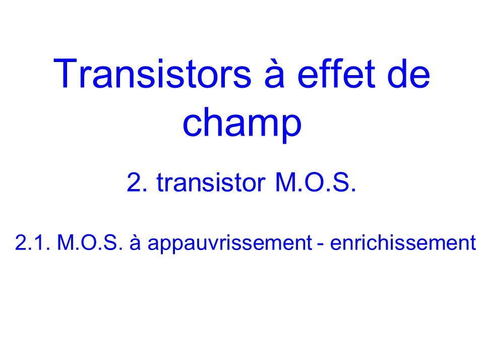 Transistors à effet de champ 2. transistor M.O.S. 2.1. M.O.S. à appauvrissement - enrichissement