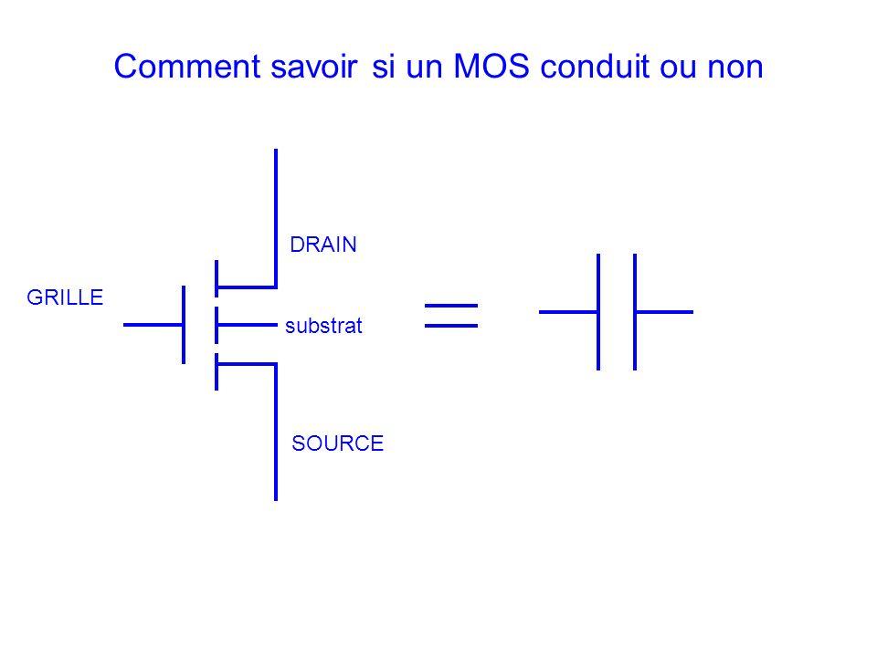 DRAIN SOURCE GRILLE substrat Comment savoir si un MOS conduit ou non