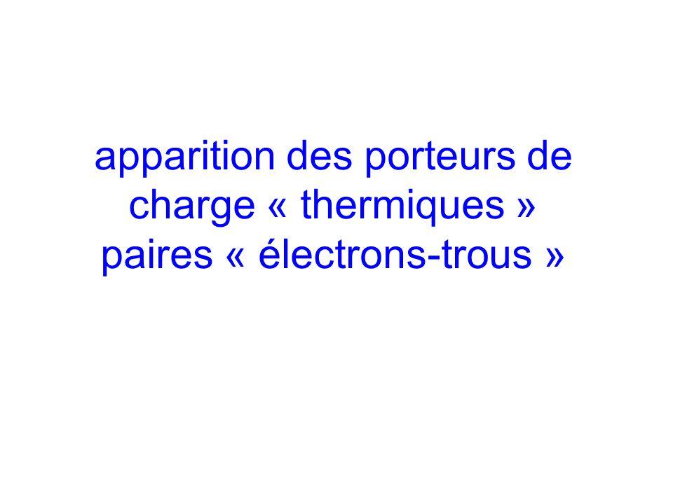 apparition des porteurs de charge « thermiques » paires « électrons-trous »