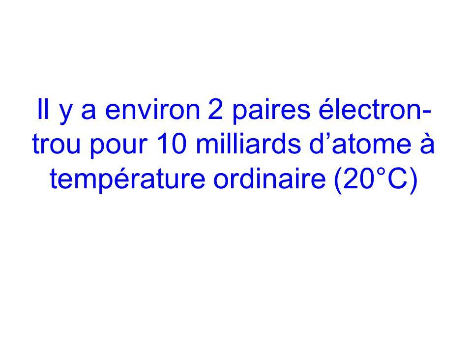Il y a environ 2 paires électron- trou pour 10 milliards datome à température ordinaire (20°C)