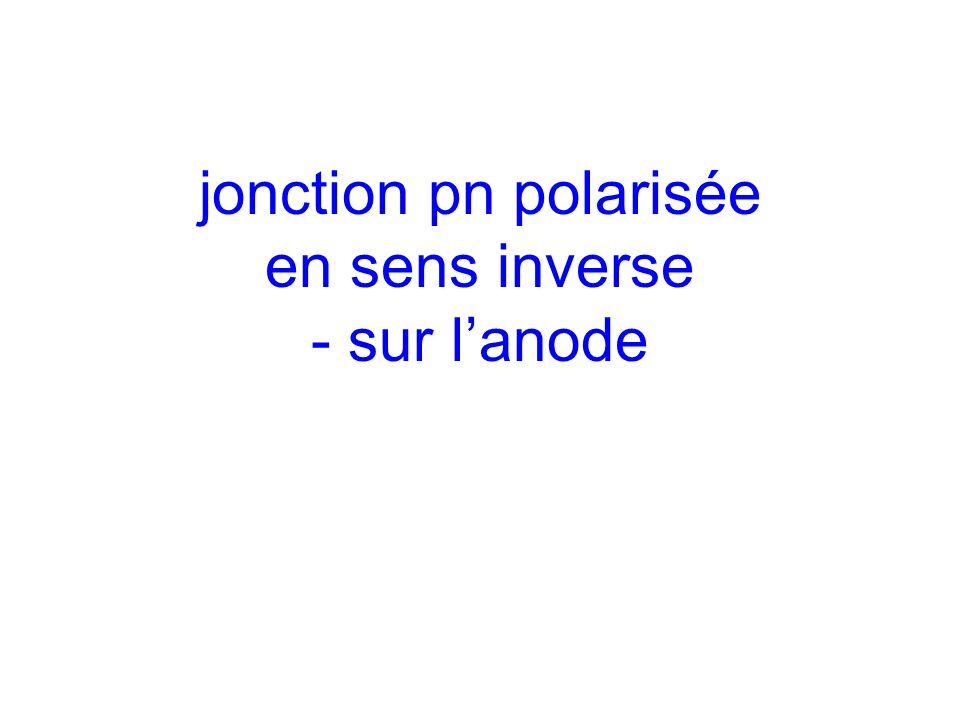 jonction pn polarisée en sens inverse - sur lanode